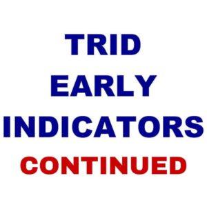 TRID Early Indicators